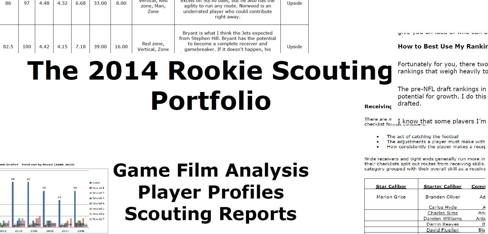 2014 Rookie Scouting Portfolio Video Tour