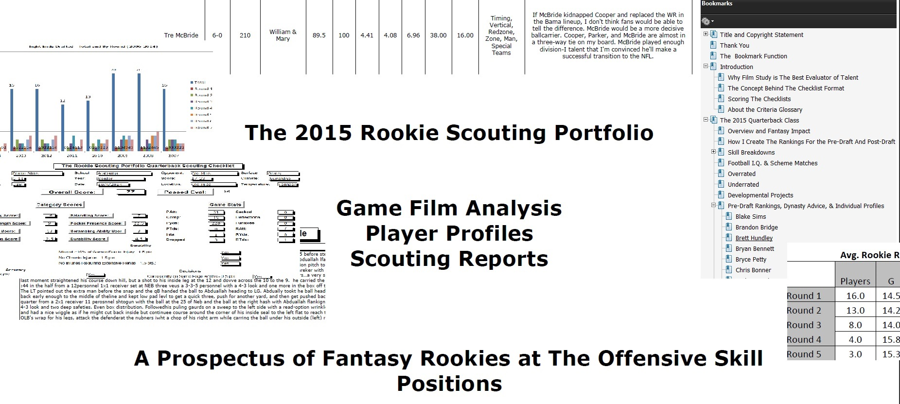 2015 Rookie Scouting Portfolio Now Available