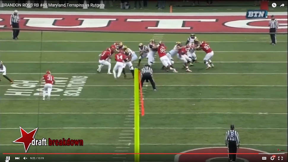 RSP Boiler Room: RB Brandon Ross And Maintaining a Down-Hill Mentality