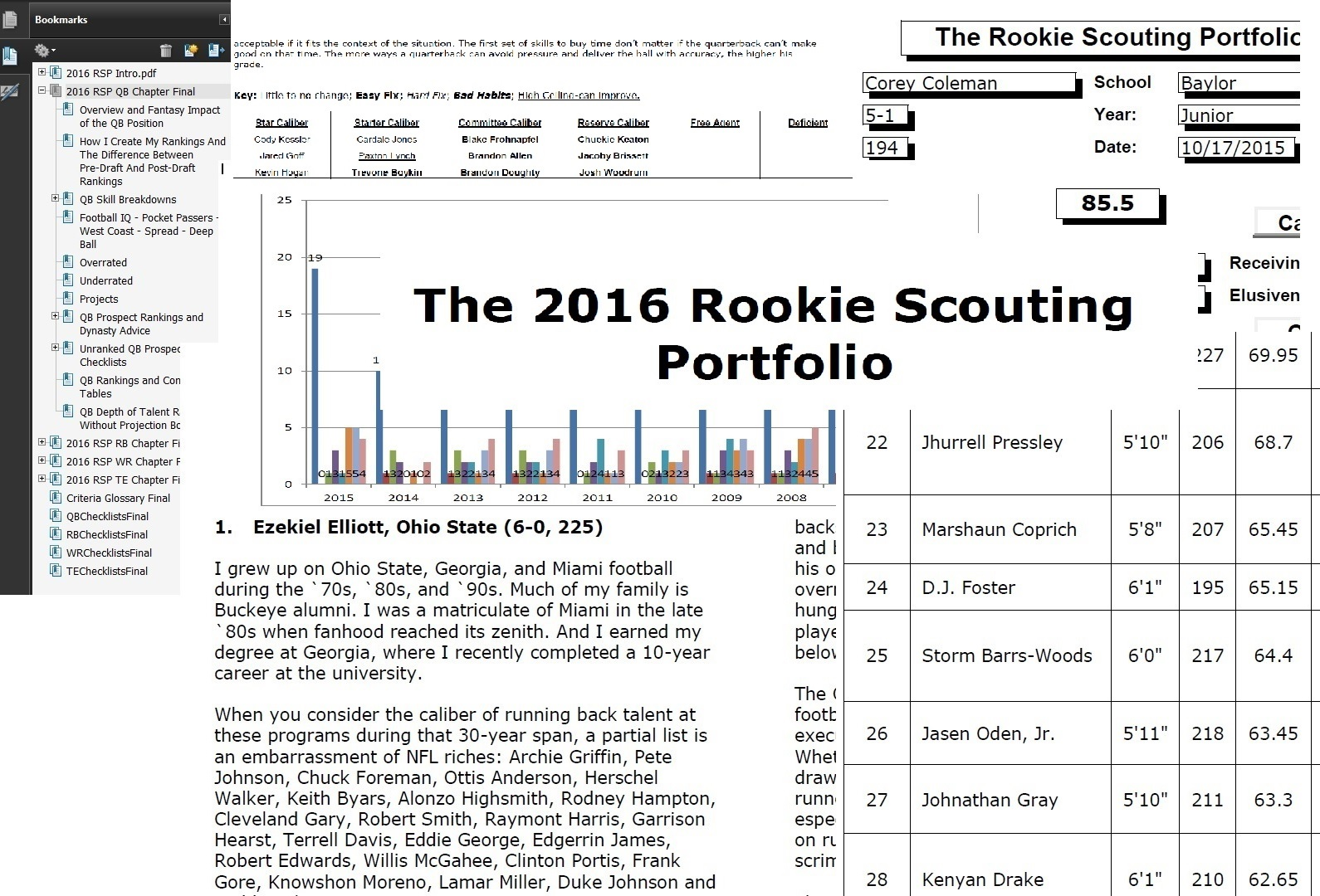 2016 Rookie Scouting Portfolio Now Available!