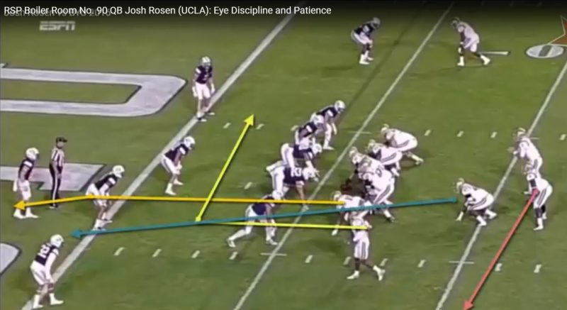 RSP Boiler Room No. 90 QB Josh Rosen (UCLA): Eye Discipline And Patience