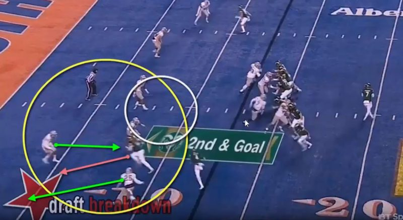 RSP Boiler Room No. 96 WR Michael Gallup (CSU): Reading Zone