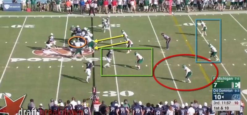 RSP Boiler Room No. 109: RB Ray Lawry (Old Dominion), Reading The Field And Value of Effort