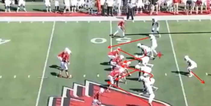 Mark Schofield's RSP Scouting Lens: Ball State's Riley Neal Versus the Blitz