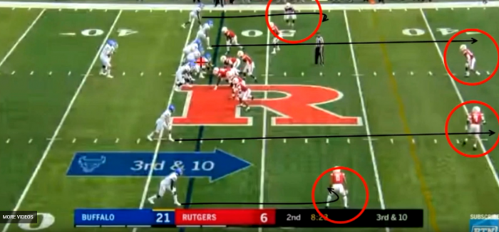 Mark Schofield's RSP Scouting Lens: Tyree Jackson and the HOSS Concept