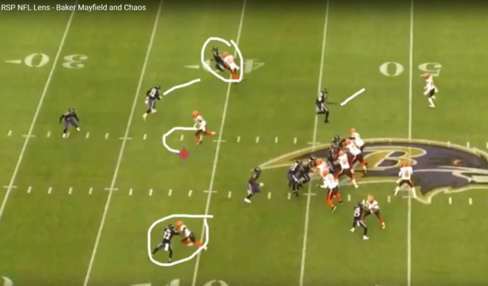 Mark Schofield's RSP NFL Lens: QB Baker Mayfield (Browns) and Chaos