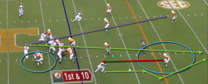 Matt Waldman's RSP Boiler Room No.208: QB Tua Tagovailoa's (Alabama) Integrated Techniques and Concepts