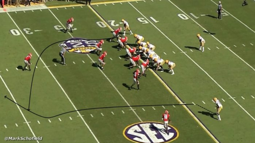 Mark Schofield's RSP Scouting Lens: QB Joe Burrow (LSU), Box Scores, and Development