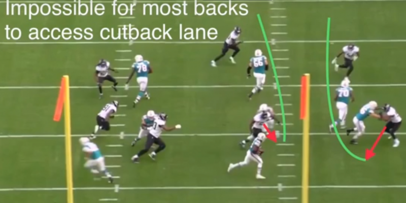 RSP's J Moyer's Running Backs And The Coaching Carousel: Kenyan Drake And Kalen Ballage (Miami)