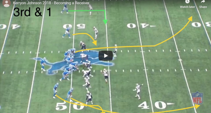 Jarret Moyer's RSP NFL Lens: RB Kerryon Johnson (Lions) And the Difference Between a Pass Catcher And a Receiver