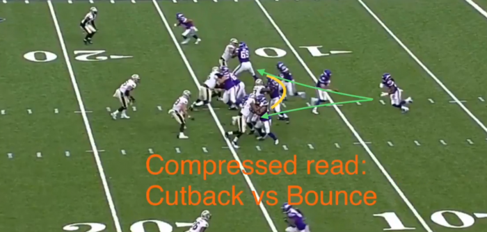Matt Waldman's RSP NFL Lens: RB Alexander Mattison's (Minnesota) Processing And Execution