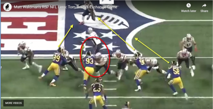 Matt Waldman's RSP NFL Lens: QB Tom Brady (Patriots) And the Undervalued Exchange Game