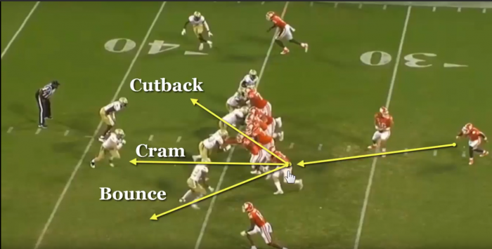 Matt Waldman's RSP Boiler Room No.237: RB Travis Etienne (Clemson) Patience Needed