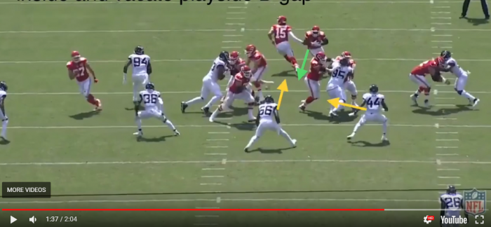 J Moyer's RSP Running Back Room Week 1: LeSean McCoy And Miles Sanders–What is Vision?