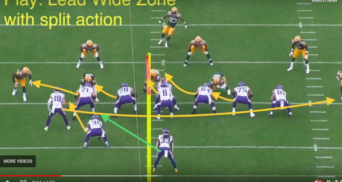 J. Moyer's RSP Running Back Room: Dalvin Cook, David Montgomery, Peyton Barber and Kalen Ballage–Footwork Efficiency and Scheme Awareness