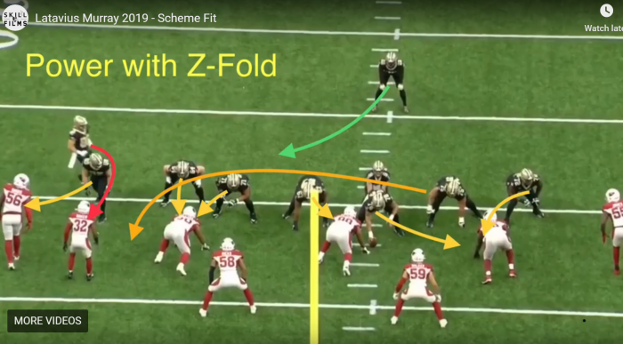 J Moyer's RSP Running Back Room–Kenyan Drake And Latavius Murray: Talent-Scheme Fit