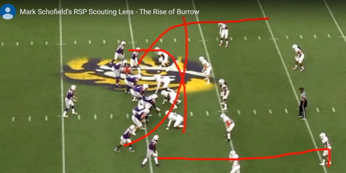 Mark Schofield's RSP Scouting Lens: The Rise of Burrow