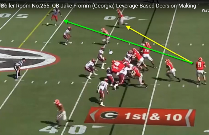 Matt Waldman's RSP Boiler Room No.255: The Wisdom of QB Jake Fromm (Georgia)
