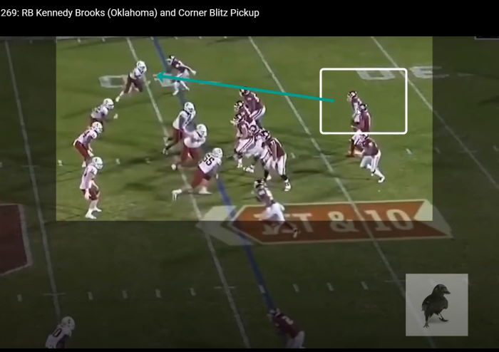Matt Waldman's RSP Boiler Room No.269: RB Kennedy Brooks (Oklahoma) and Corner Blitz Pickup