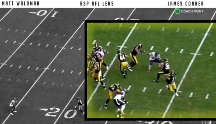 Matt Waldman's RSP NFL Lens: #Steelers RB James Conner's Demise Was Greatly Exaggerated
