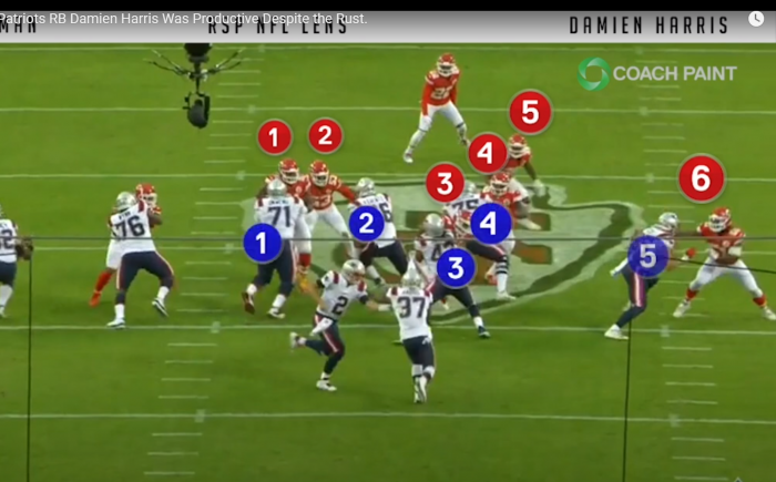 Matt Waldman's RSP NFL Lens: #Patriots RB Damien Harris Was Productive Despite the Rust