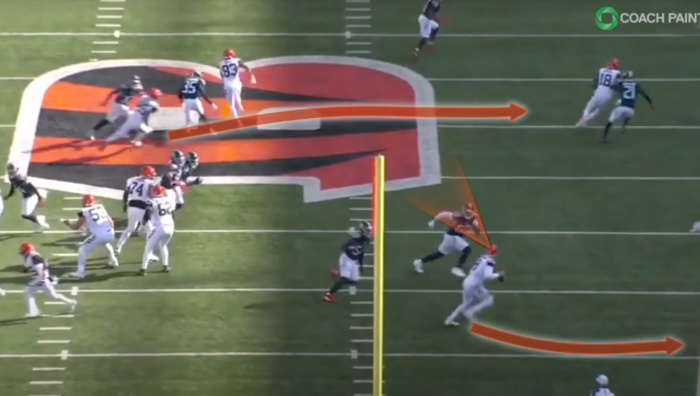 Matt Waldman's RSP NFL Lens: #Bengals QB Joe Burrow's Film Room Progress Report