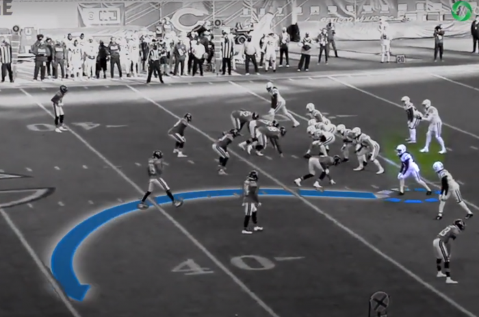 Matt Waldman's RSP NFL Lens: #Colts WR T.Y. Hilton's Elegance