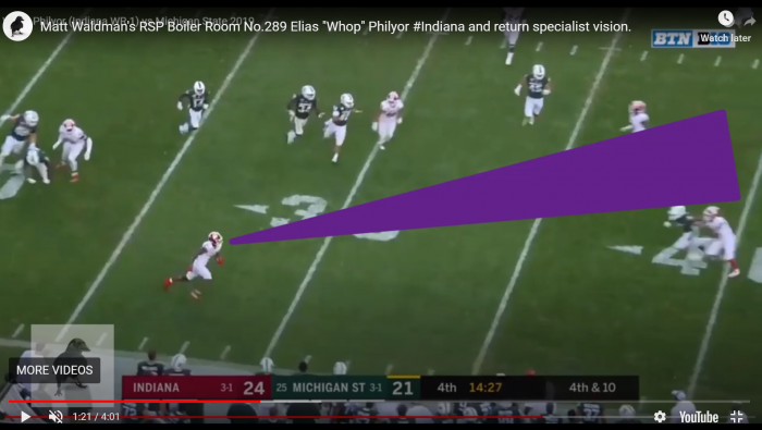 "Matt Waldman's RSP Boiler Room: The Return Specialist Vision of Elias ""Whop"" Philyor #Indiana"